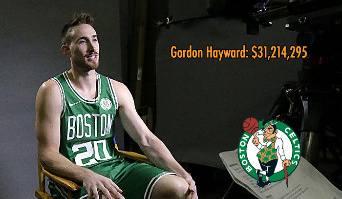 The highest-paid player on each team during 2018-2019 season